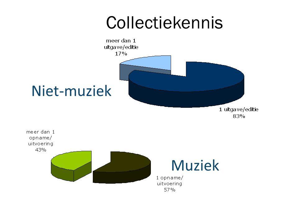 Collectiekennis Niet-muziek Muziek