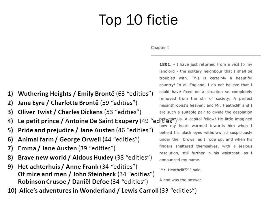 """Top 10 fictie 1)Wuthering Heights / Emily Brontë (63 """"edities"""") 2)Jane Eyre / Charlotte Brontë (59 """"edities"""") 3)Oliver Twist / Charles Dickens (53 """"ed"""