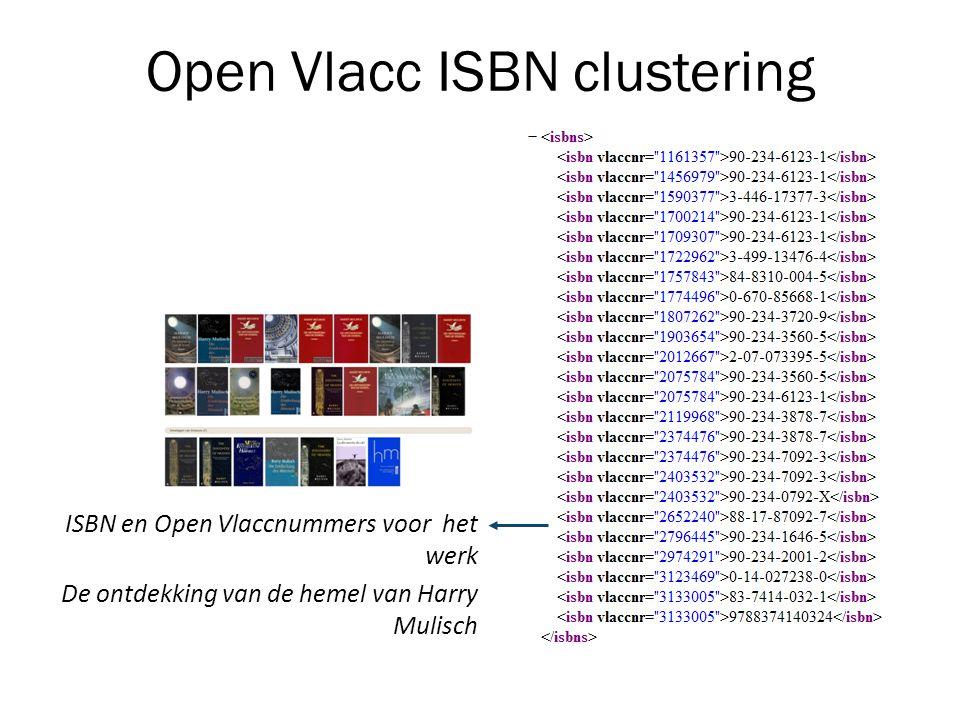 Open Vlacc ISBN clustering ISBN en Open Vlaccnummers voor het werk De ontdekking van de hemel van Harry Mulisch