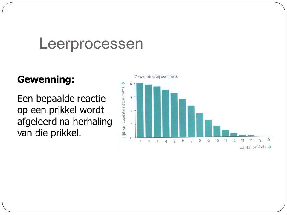 Leerprocessen Gewenning: Een bepaalde reactie op een prikkel wordt afgeleerd na herhaling van die prikkel.