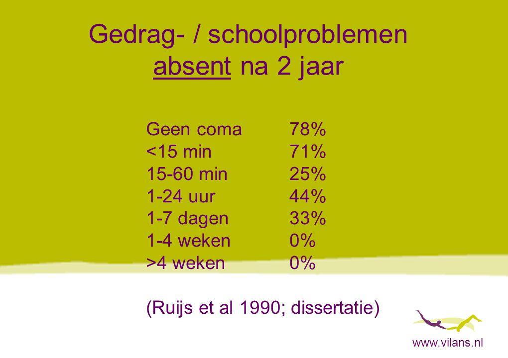 www.vilans.nl Gedrag- / schoolproblemen absent na 2 jaar Geen coma78% <15 min71% 15-60 min25% 1-24 uur44% 1-7 dagen33% 1-4 weken0% >4 weken0% (Ruijs e