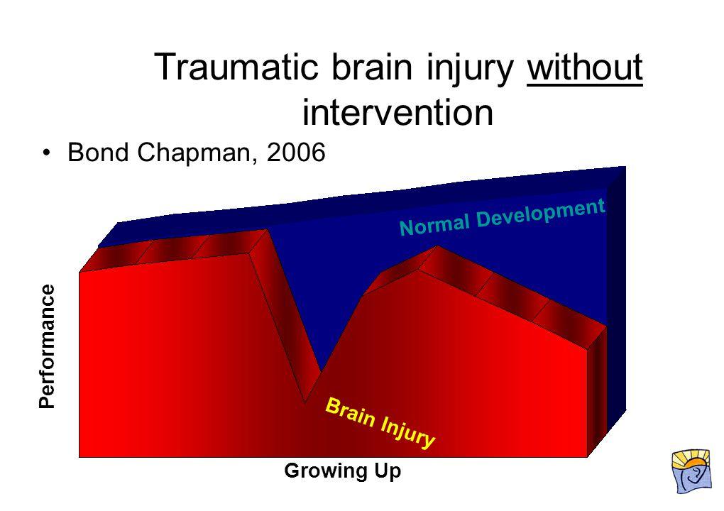 •Bond Chapman, 2006 Growing Up Performance Brain Injury Normal Development Traumatic brain injury without intervention