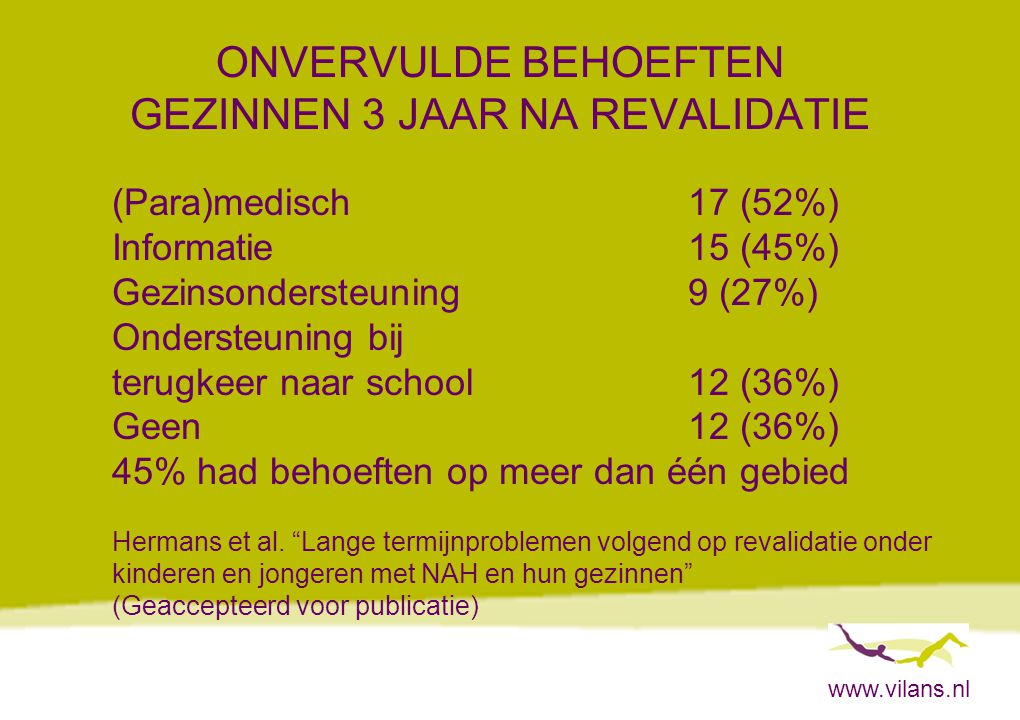 www.vilans.nl ONVERVULDE BEHOEFTEN GEZINNEN 3 JAAR NA REVALIDATIE (Para)medisch17 (52%) Informatie15 (45%) Gezinsondersteuning9 (27%) Ondersteuning bi