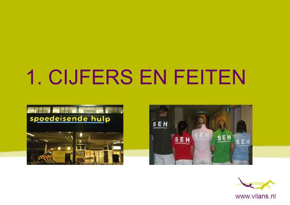 www.vilans.nl 1. CIJFERS EN FEITEN