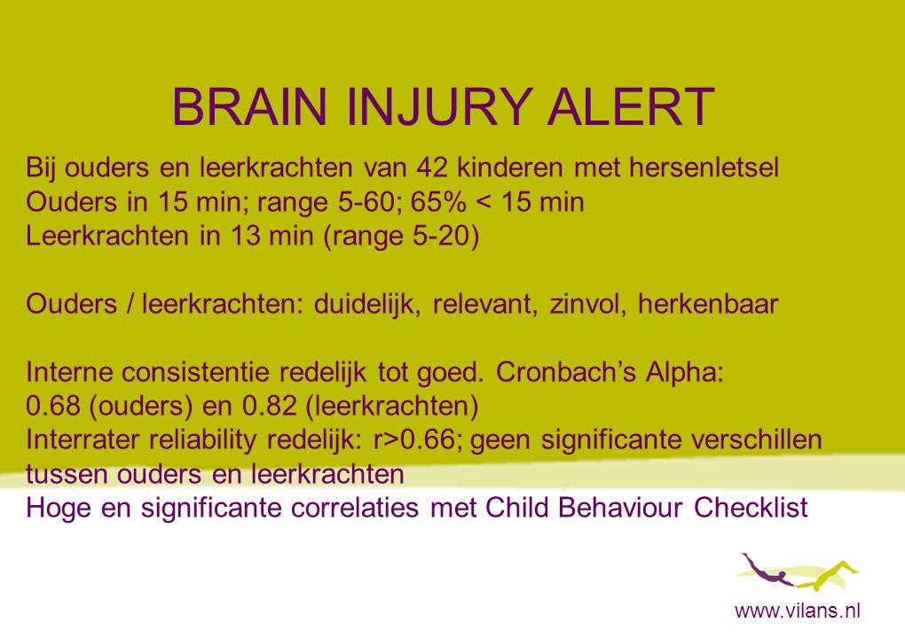 www.vilans.nl BRAIN INJURY ALERT Bij ouders en leerkrachten van 42 kinderen met hersenletsel Ouders in 15 min; range 5-60; 65% < 15 min Leerkrachten i