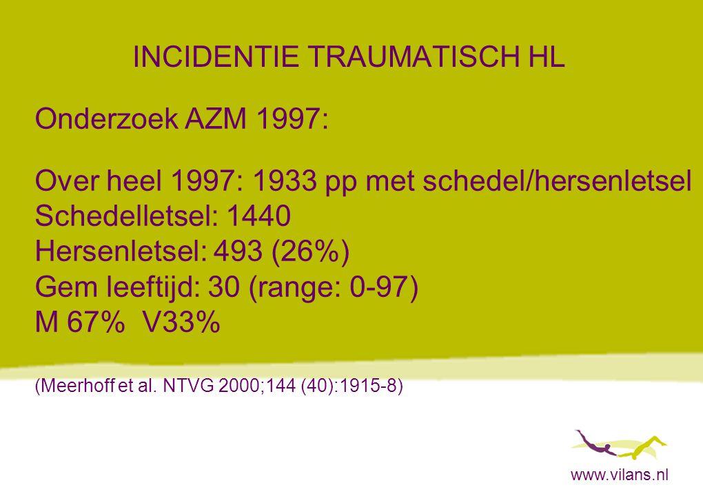 www.vilans.nl INCIDENTIE TRAUMATISCH HL Onderzoek AZM 1997: Over heel 1997: 1933 pp met schedel/hersenletsel Schedelletsel: 1440 Hersenletsel: 493 (26