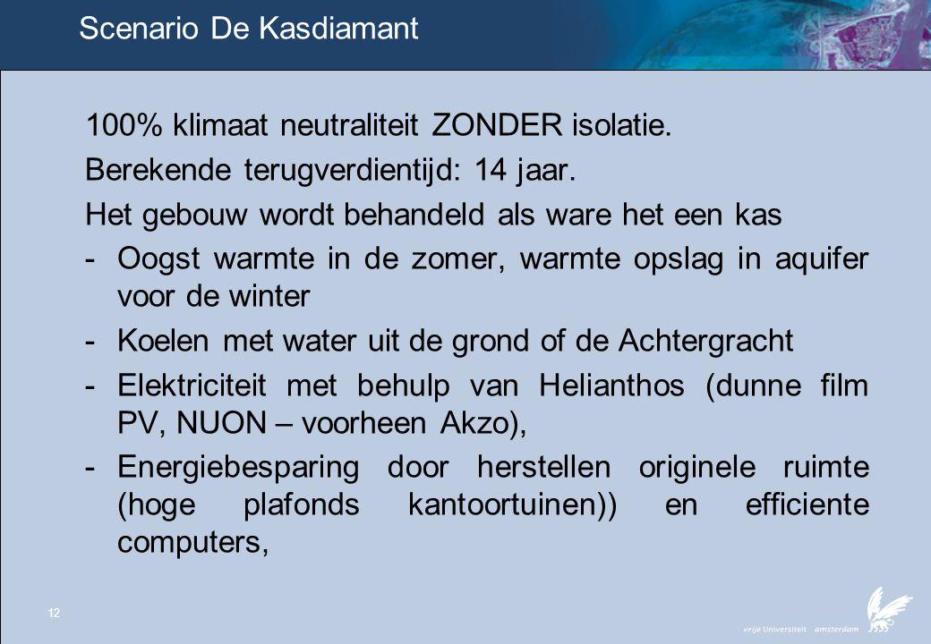 12 Scenario De Kasdiamant 100% klimaat neutraliteit ZONDER isolatie. Berekende terugverdientijd: 14 jaar. Het gebouw wordt behandeld als ware het een