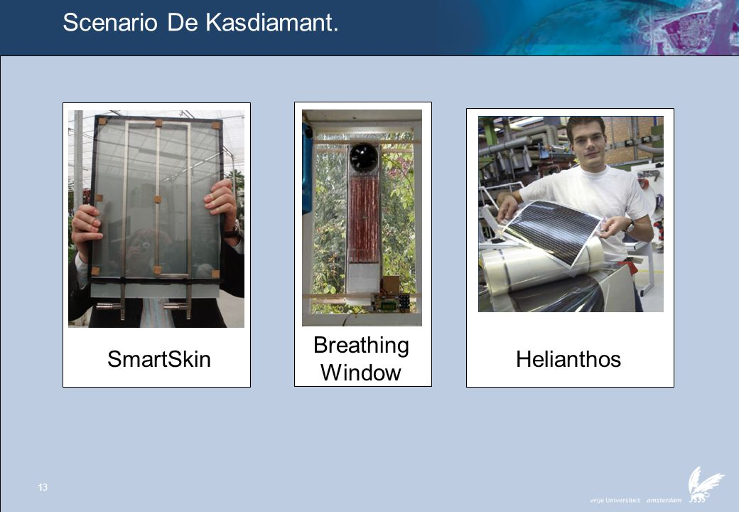 13 Scenario De Kasdiamant. SmartSkin Breathing Window Helianthos