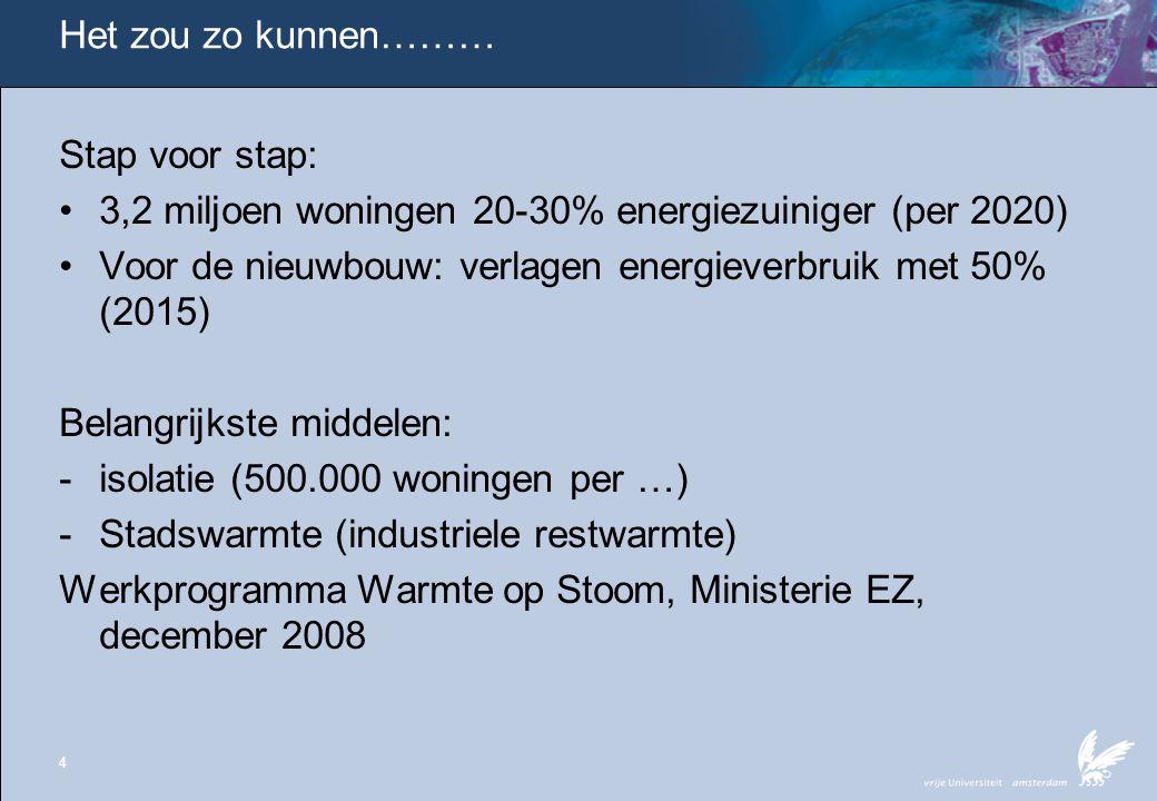 Het zou zo kunnen……… Stap voor stap: •3,2 miljoen woningen 20-30% energiezuiniger (per 2020) •Voor de nieuwbouw: verlagen energieverbruik met 50% (201
