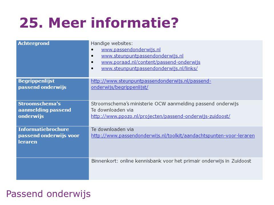 Passend onderwijs Achtergrond Handige websites: www.passendonderwijs.nlwww.passendonderwijs.nl www.steunpuntpassendonderwijs.nlwww.steunpuntpassendo