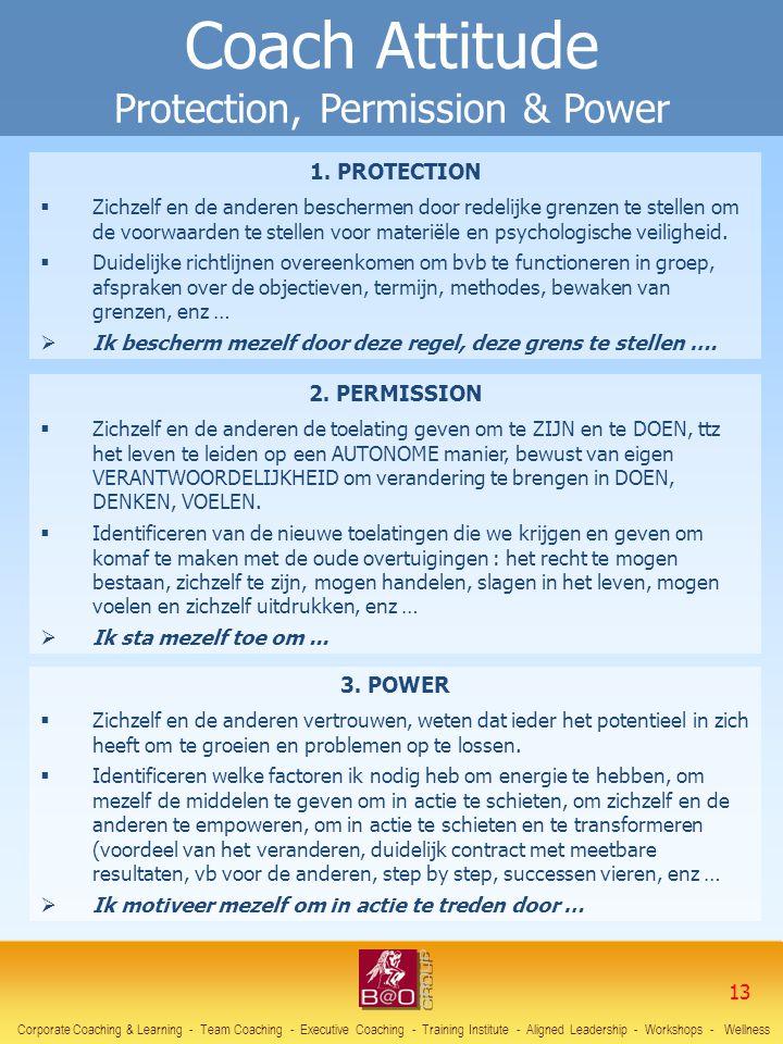 Coach Attitude Protection, Permission & Power 3. POWER  Zichzelf en de anderen vertrouwen, weten dat ieder het potentieel in zich heeft om te groeien
