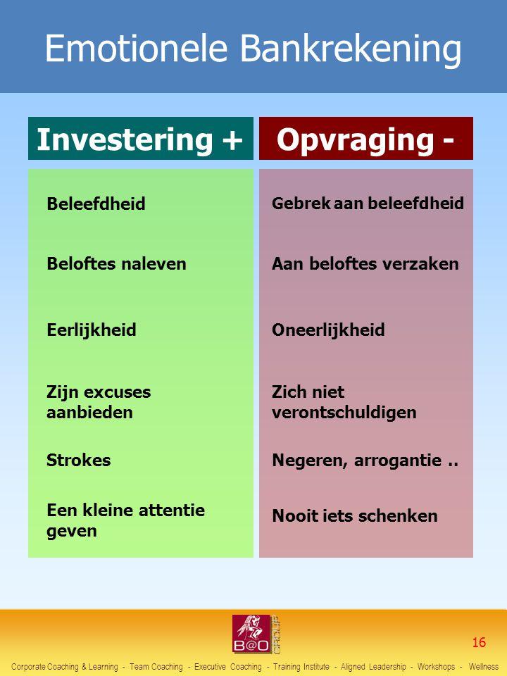 Investering +Opvraging - Beleefdheid Beloftes naleven Eerlijkheid Zijn excuses aanbieden Strokes Gebrek aan beleefdheid Aan beloftes verzaken Oneerlij