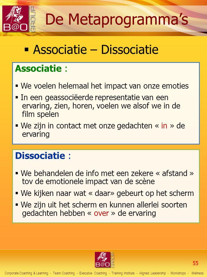  Associatie – Dissociatie Associatie :  We voelen helemaal het impact van onze emoties  In een geassociëerde representatie van een ervaring, zien,