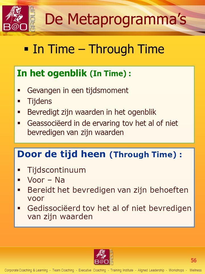 In Time – Through Time In het ogenblik (In Time) :  Gevangen in een tijdsmoment  Tijdens  Bevredigt zijn waarden in het ogenblik  Geassociëerd i