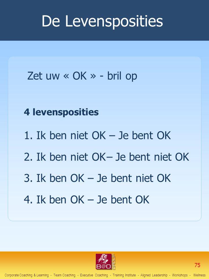 Zet uw « OK » - bril op 4 levensposities 1. Ik ben niet OK – Je bent OK 2. Ik ben niet OK – Je bent niet OK 3. Ik ben OK – Je bent niet OK 4. Ik ben O