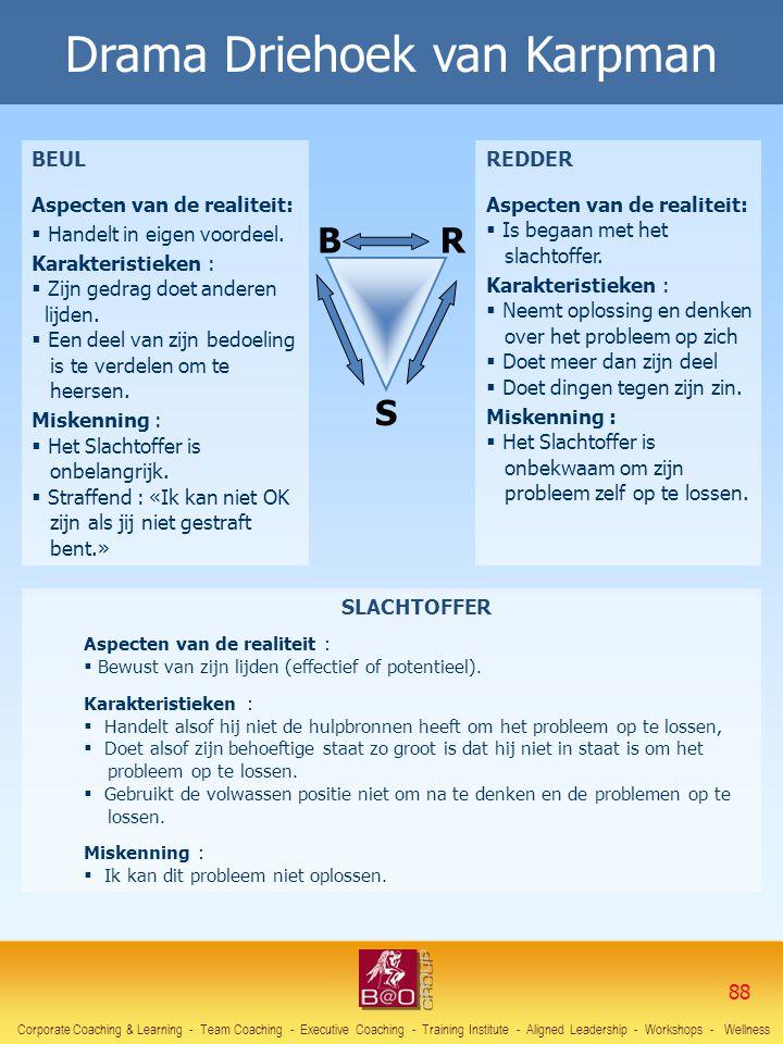 Drama Driehoek van Karpman BEUL Aspecten van de realiteit:  Handelt in eigen voordeel. Karakteristieken :  Zijn gedrag doet anderen lijden.  Een de