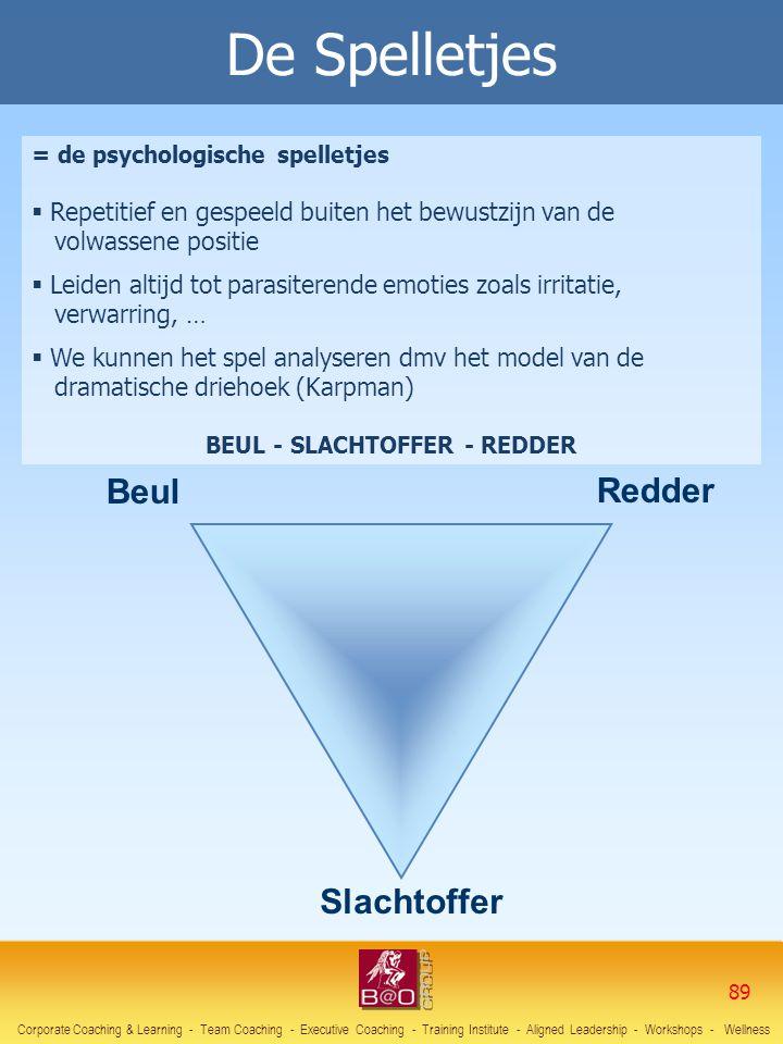 = de psychologische spelletjes  Repetitief en gespeeld buiten het bewustzijn van de volwassene positie  Leiden altijd tot parasiterende emoties zoal