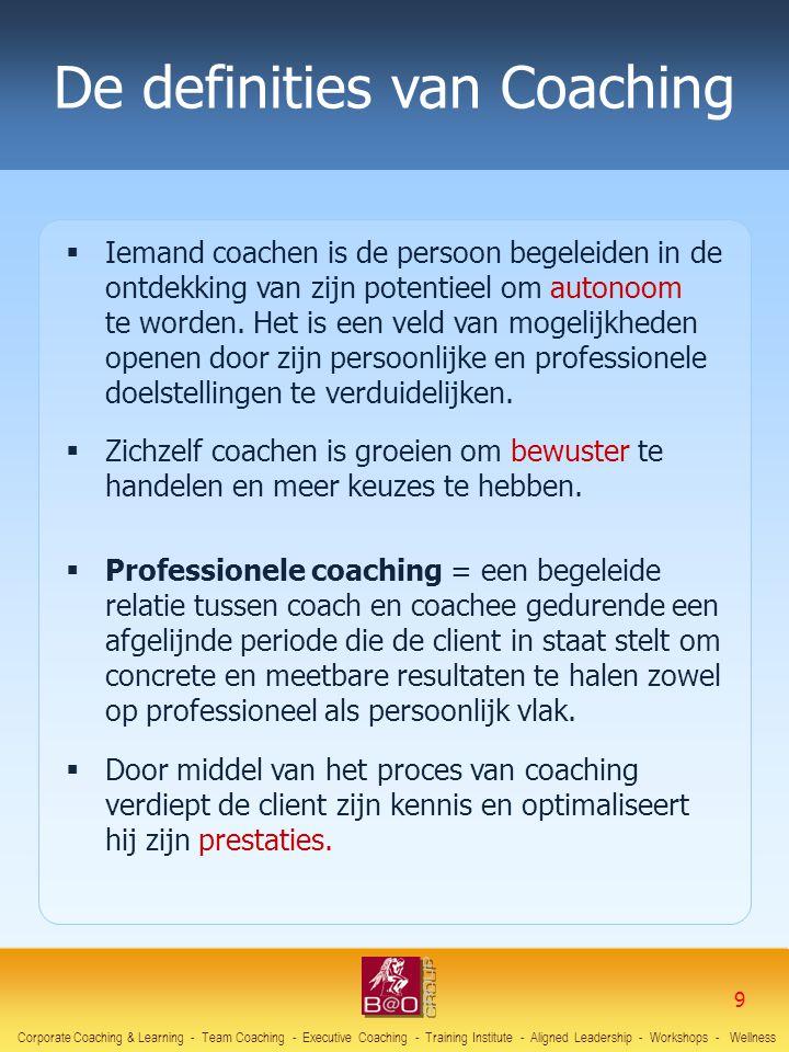  Iemand coachen is de persoon begeleiden in de ontdekking van zijn potentieel om autonoom te worden. Het is een veld van mogelijkheden openen door zi