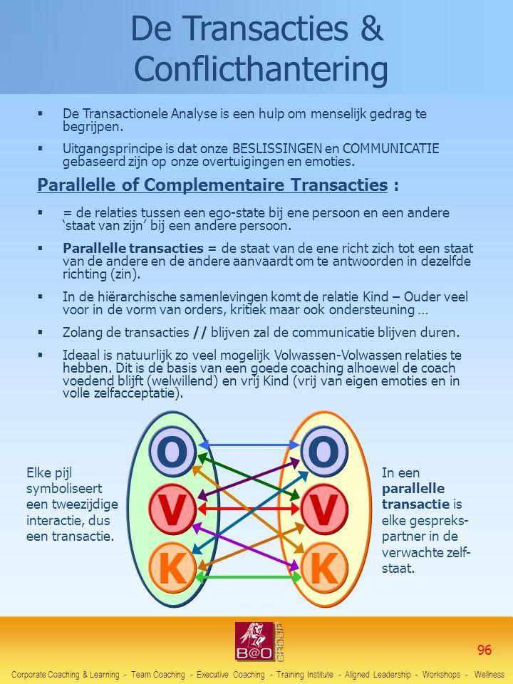  De Transactionele Analyse is een hulp om menselijk gedrag te begrijpen.  Uitgangsprincipe is dat onze BESLISSINGEN en COMMUNICATIE gebaseerd zijn o