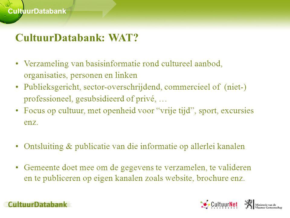 CultuurDatabank: WAT.