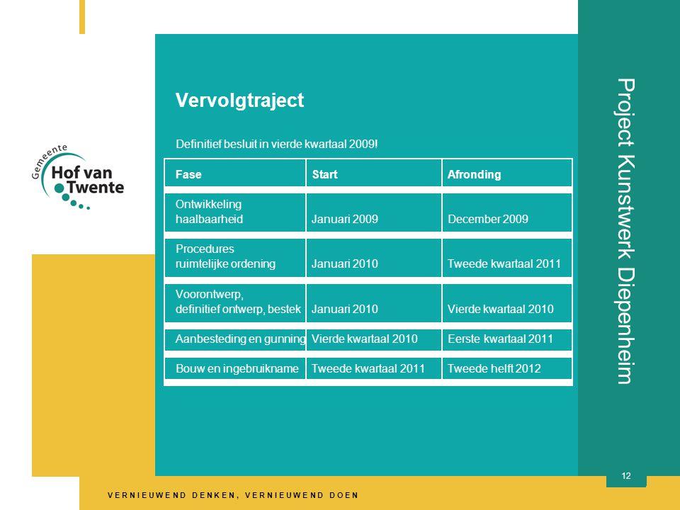 V E R N I E U W E N D D E N K E N, V E R N I E U W E N D D O E N 12 Project Kunstwerk Diepenheim Vervolgtraject Definitief besluit in vierde kwartaal 2009.