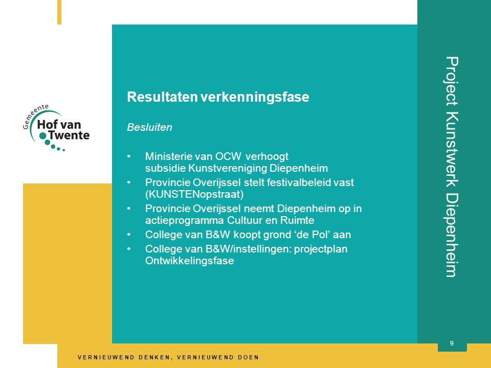 V E R N I E U W E N D D E N K E N, V E R N I E U W E N D D O E N 9 Project Kunstwerk Diepenheim Resultaten verkenningsfase Besluiten •Ministerie van OCW verhoogt subsidie Kunstvereniging Diepenheim •Provincie Overijssel stelt festivalbeleid vast (KUNSTENopstraat) •Provincie Overijssel neemt Diepenheim op in actieprogramma Cultuur en Ruimte •College van B&W koopt grond 'de Pol' aan •College van B&W/instellingen: projectplan Ontwikkelingsfase