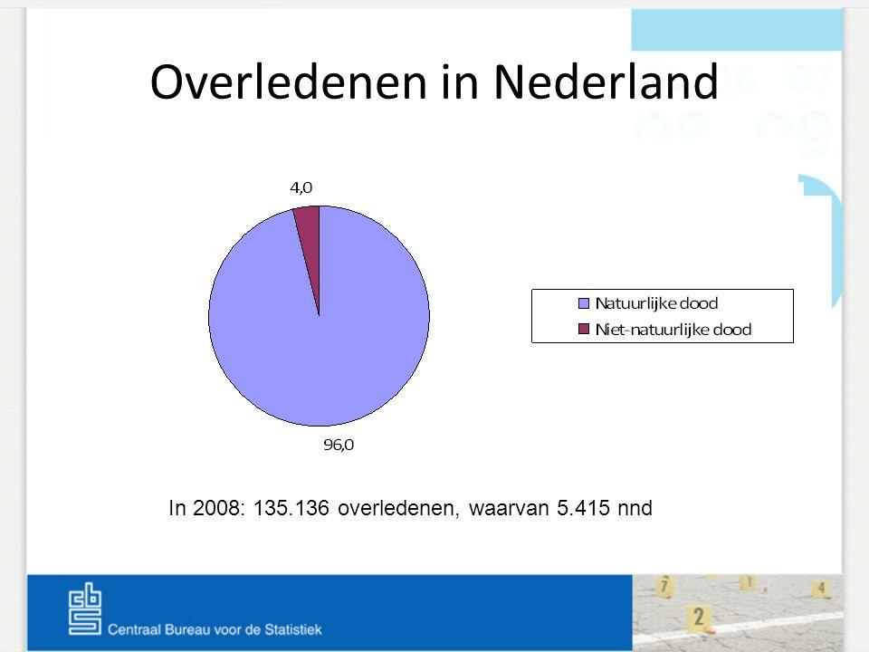 Overledenen in Nederland In 2008: 135.136 overledenen, waarvan 5.415 nnd