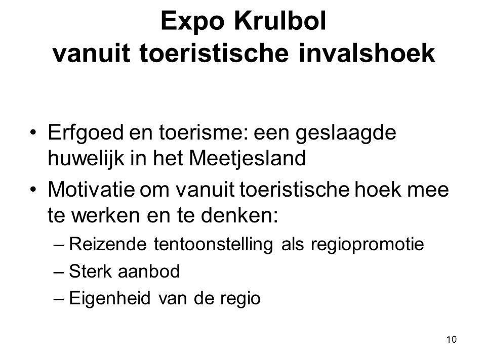 10 Expo Krulbol vanuit toeristische invalshoek •Erfgoed en toerisme: een geslaagde huwelijk in het Meetjesland •Motivatie om vanuit toeristische hoek