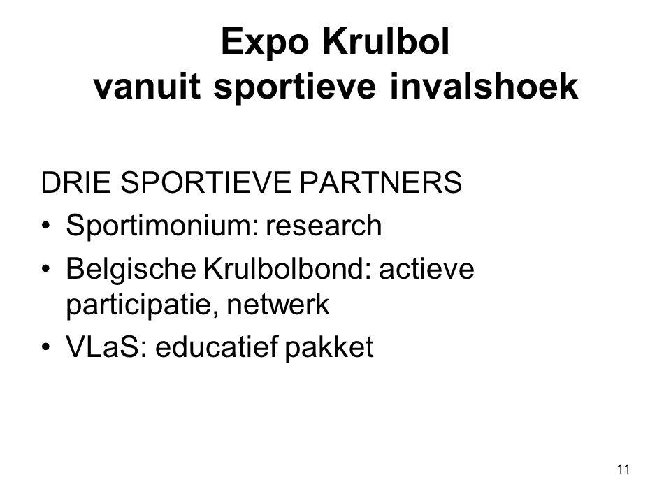 11 Expo Krulbol vanuit sportieve invalshoek DRIE SPORTIEVE PARTNERS •Sportimonium: research •Belgische Krulbolbond: actieve participatie, netwerk •VLa