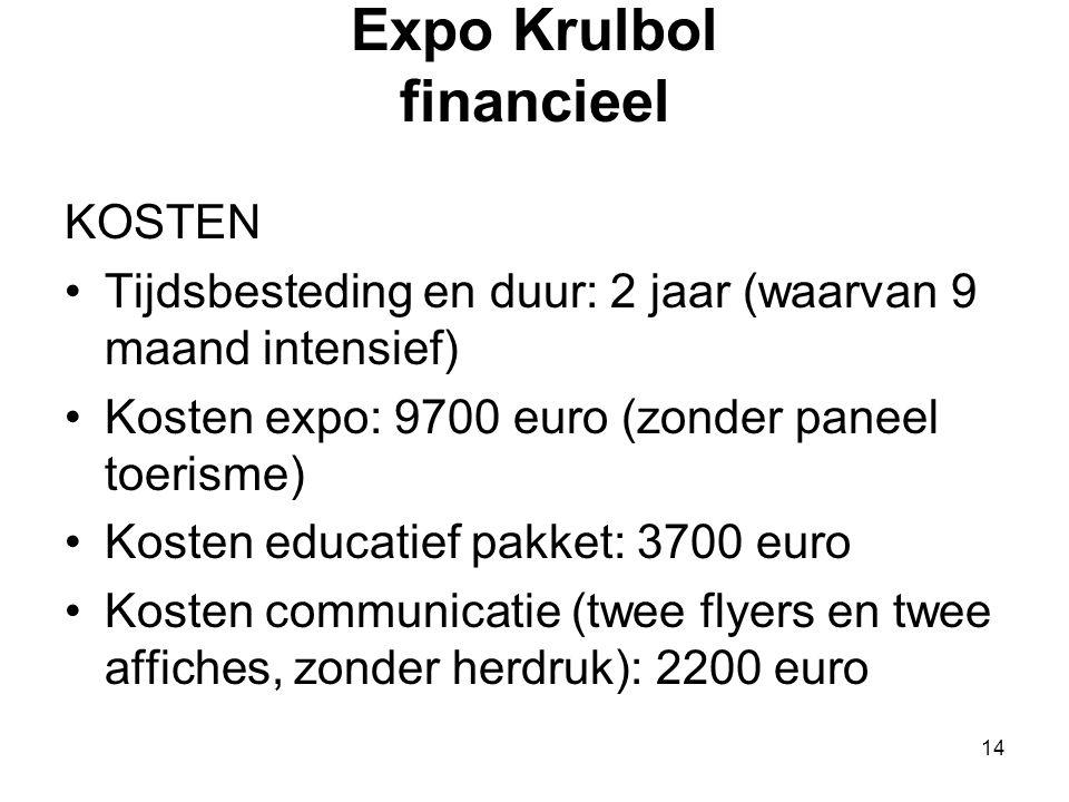 14 Expo Krulbol financieel KOSTEN •Tijdsbesteding en duur: 2 jaar (waarvan 9 maand intensief) •Kosten expo: 9700 euro (zonder paneel toerisme) •Kosten
