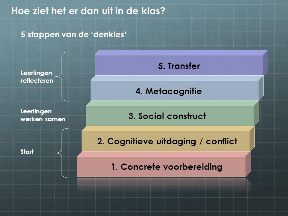 5 stappen van de 'denkles ' Start Leerlingen werken samen Leerlingen reflecteren 1. Concrete voorbereiding 5. Transfer 4. Metacognitie 2. Cognitieve u