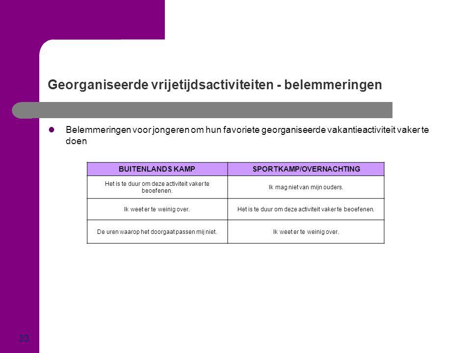 Georganiseerde vrijetijdsactiviteiten - belemmeringen 33  Belemmeringen voor jongeren om hun favoriete georganiseerde vakantieactiviteit vaker te doe