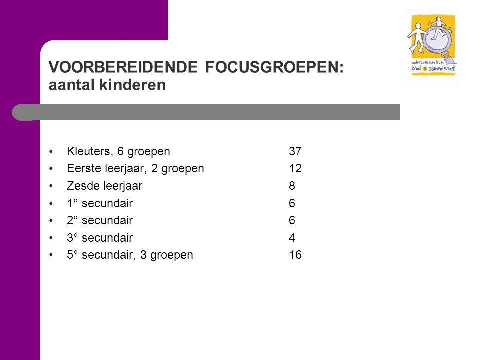VOORBEREIDENDE FOCUSGROEPEN: aantal kinderen •Kleuters, 6 groepen37 •Eerste leerjaar, 2 groepen12 •Zesde leerjaar8 •1° secundair6 •2° secundair6 •3° s