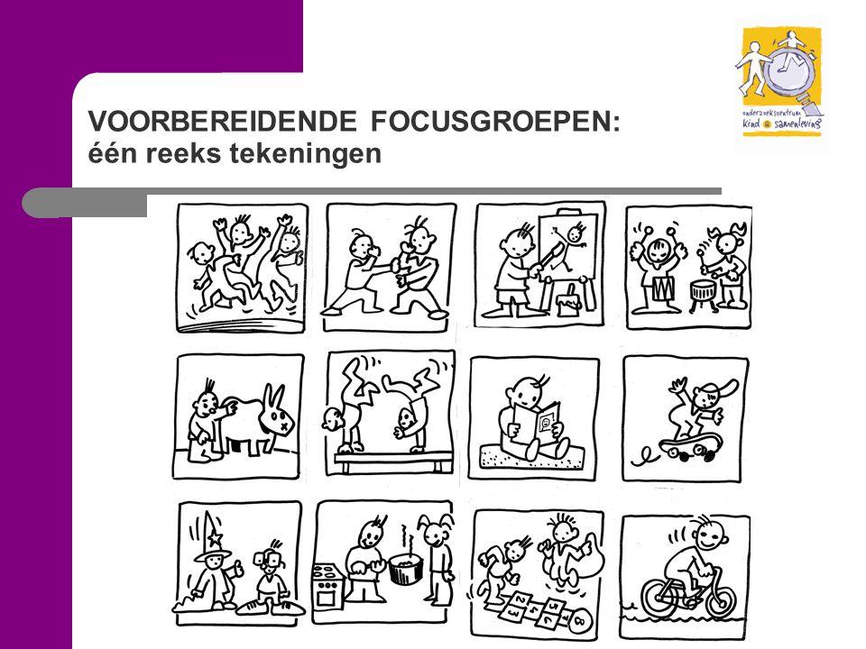 VOORBEREIDENDE FOCUSGROEPEN: één reeks tekeningen