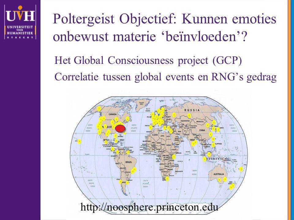 Poltergeist Objectief: Kunnen emoties onbewust materie 'beïnvloeden'? Het Global Consciousness project (GCP) Correlatie tussen global events en RNG's