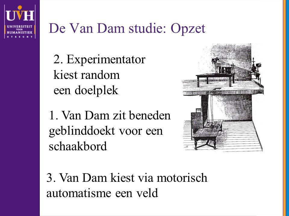 De Van Dam studie: Opzet 3. Van Dam kiest via motorisch automatisme een veld 2. Experimentator kiest random een doelplek 1. Van Dam zit beneden geblin