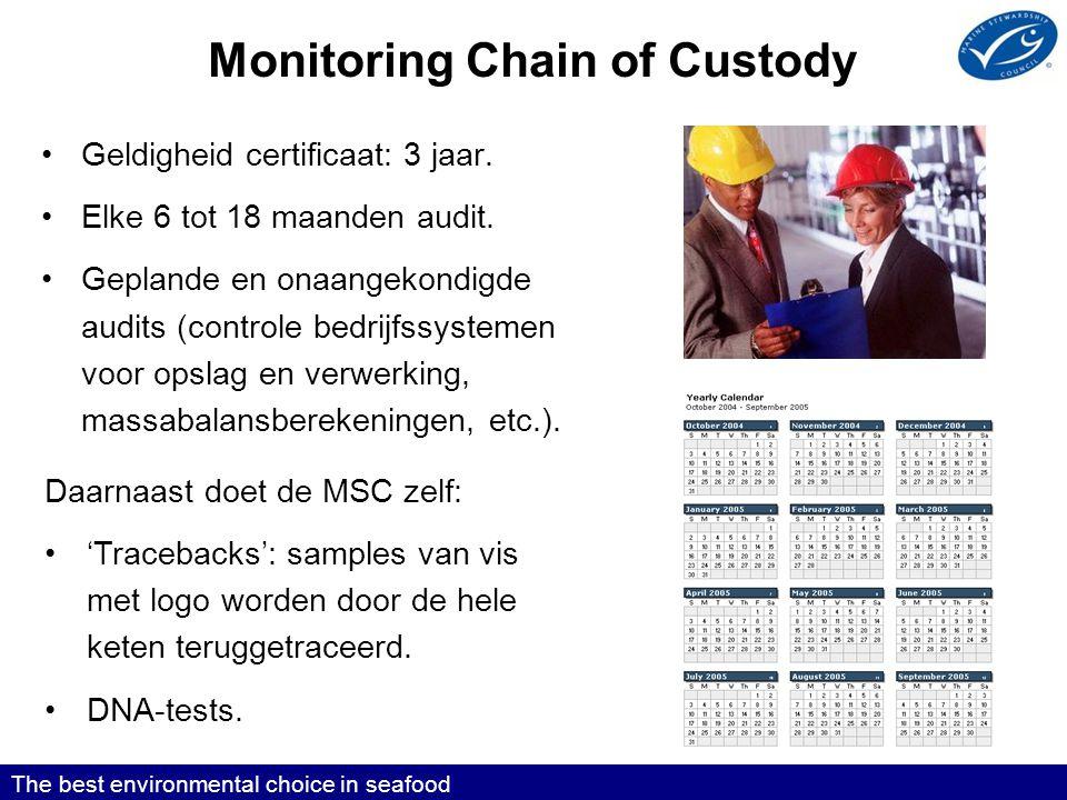 Monitoring Chain of Custody •Geldigheid certificaat: 3 jaar.