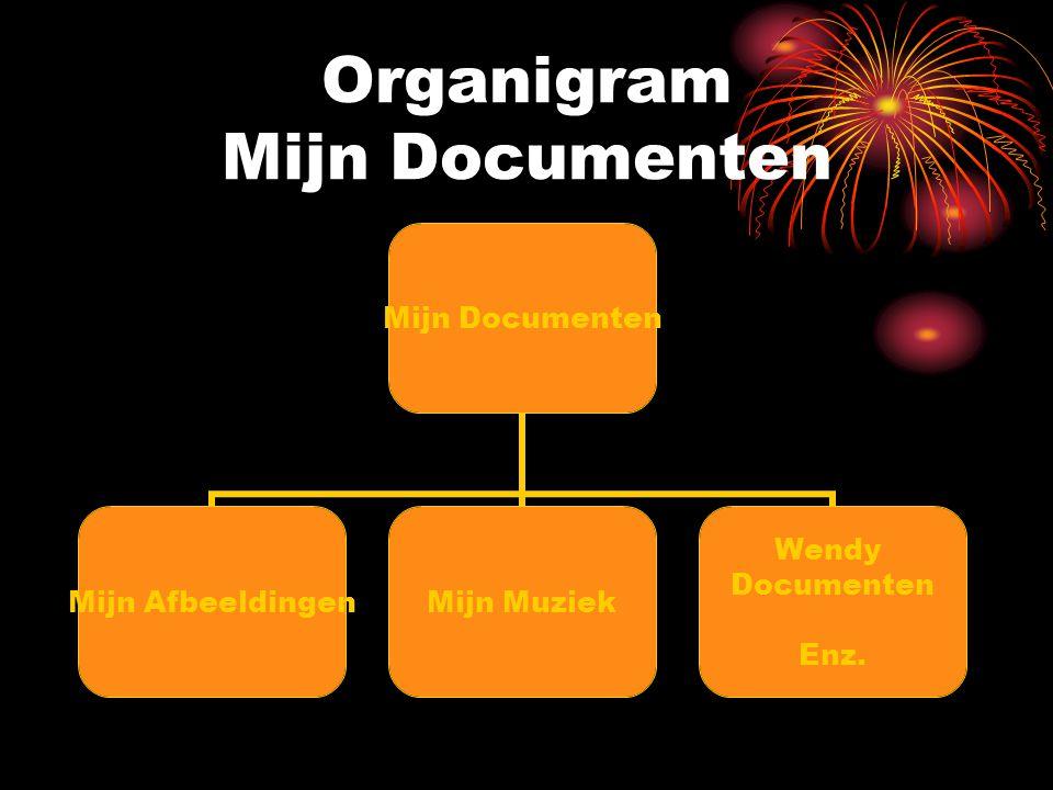 Organigram Mijn Documenten Mijn Documenten Mijn AfbeeldingenMijn Muziek Wendy Documenten Enz.