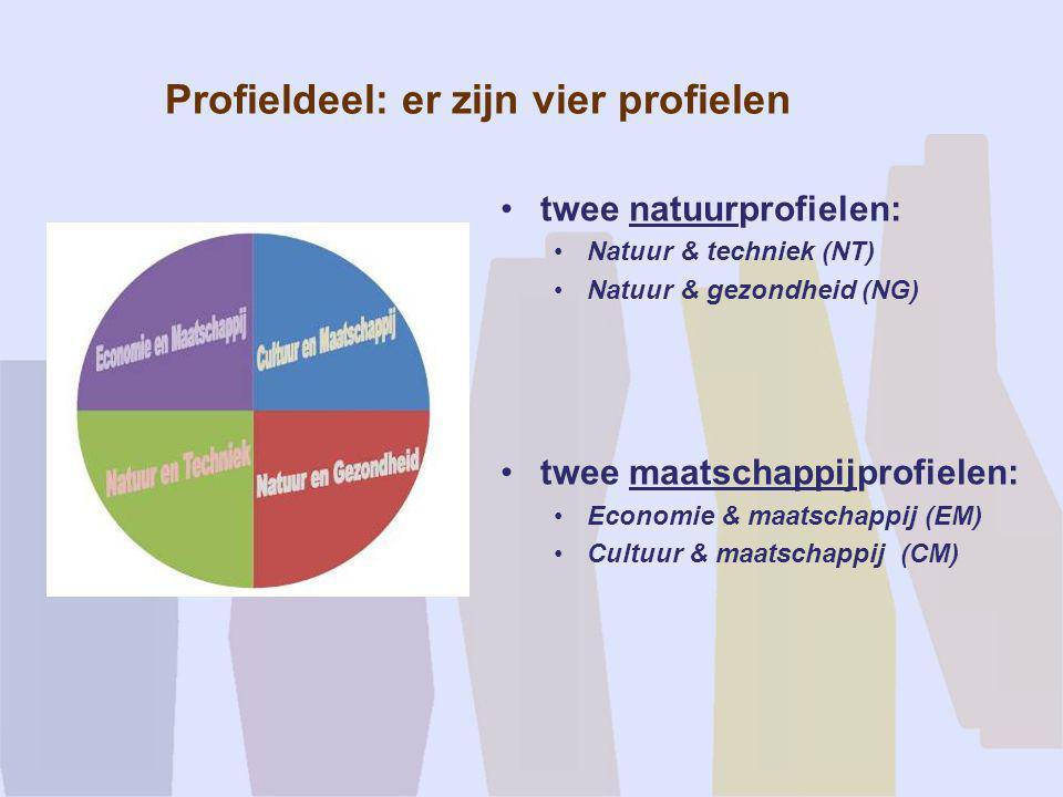 Profieldeel: er zijn vier profielen •twee natuurprofielen: •Natuur & techniek (NT) •Natuur & gezondheid (NG) •twee maatschappijprofielen: •Economie &