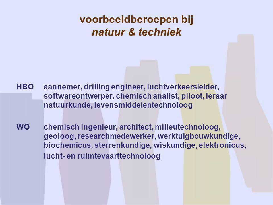 voorbeeldberoepen bij natuur & techniek HBOaannemer, drilling engineer, luchtverkeersleider, softwareontwerper, chemisch analist, piloot, leraar natuu