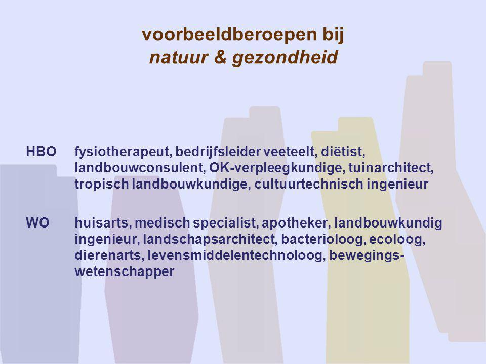 voorbeeldberoepen bij natuur & gezondheid HBOfysiotherapeut, bedrijfsleider veeteelt, diëtist, landbouwconsulent, OK-verpleegkundige, tuinarchitect, t