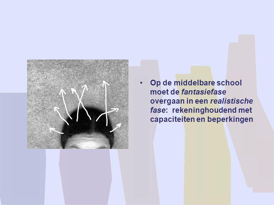 •Op de middelbare school moet de fantasiefase overgaan in een realistische fase: rekeninghoudend met capaciteiten en beperkingen
