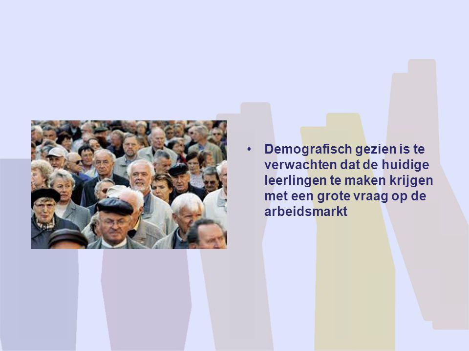 •Demografisch gezien is te verwachten dat de huidige leerlingen te maken krijgen met een grote vraag op de arbeidsmarkt