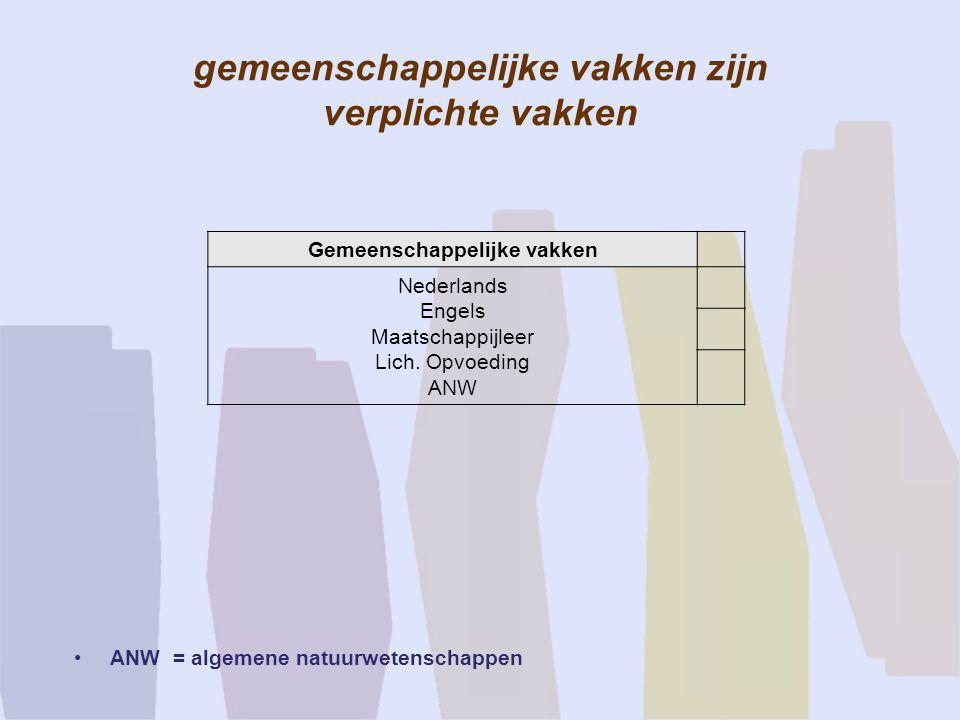gemeenschappelijke vakken zijn verplichte vakken •ANW = algemene natuurwetenschappen Gemeenschappelijke vakken Nederlands Engels Maatschappijleer Lich