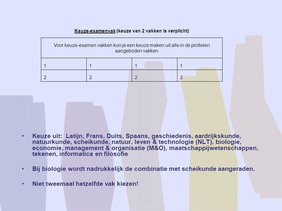 Keuze-examenvak (keuze van 2 vakken is verplicht) Voor keuze-examen vakken kun je een keuze maken uit alle in de profielen aangeboden vakken. 1111 222