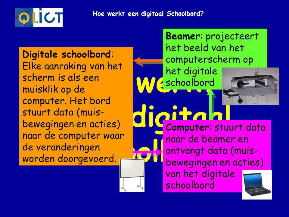 Hoe werkt een digitaal Schoolbord? Hoe werkt een digitaal Schoolbord? Computer: stuurt data naar de beamer en ontvangt data (muis- bewegingen en actie