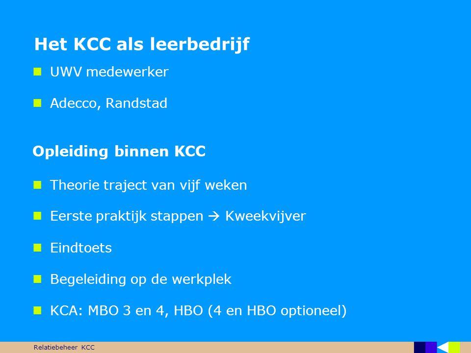Relatiebeheer KCC Het KCC als leerbedrijf  UWV medewerker  Adecco, Randstad Opleiding binnen KCC  Theorie traject van vijf weken  Eerste praktijk