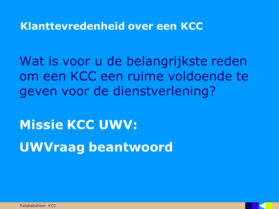 Relatiebeheer KCC KCC UWV UWVraag beantwoord  Film UWV-telefoon  KCC: wat, waar  COPC  Planning  Coaching  Van vraag naar antwoord