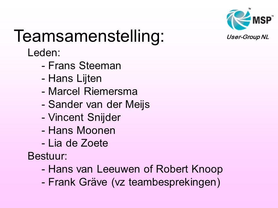 Teamsamenstelling: Leden: - Frans Steeman - Hans Lijten - Marcel Riemersma - Sander van der Meijs - Vincent Snijder - Hans Moonen - Lia de Zoete Bestu