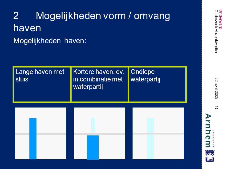 Onderwerp 15 22 april 2009 Onderzoek Havenkwartier 2Mogelijkheden vorm / omvang haven Mogelijkheden haven: Lange haven met sluis Kortere haven, ev.